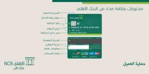 شرح البطاقة الائتمانية الأهلي